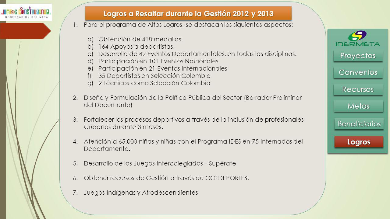 Logros a Resaltar durante la Gestión 2012 y 2013