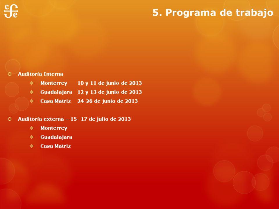 5. Programa de trabajo Auditoría Interna