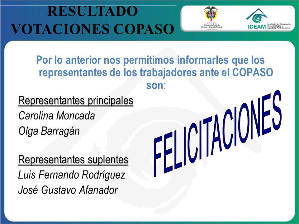 Por lo anterior nos permitimos informarles que los representantes de los trabajadores ante el COPASO son: