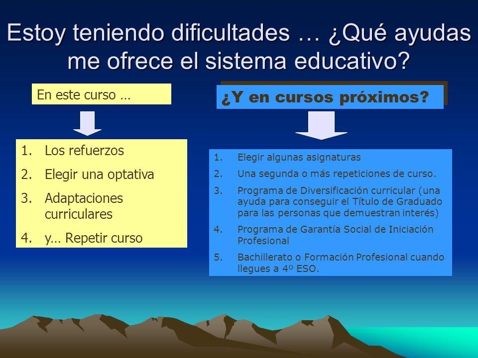 Estoy teniendo dificultades … ¿Qué ayudas me ofrece el sistema educativo