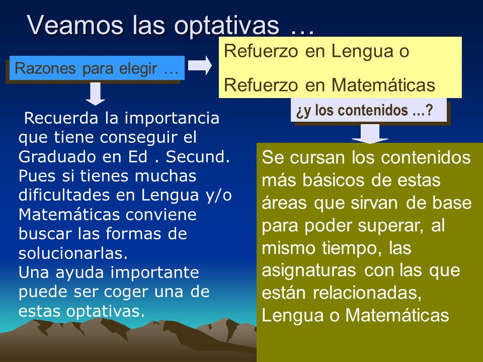 Veamos las optativas … Refuerzo en Lengua o Refuerzo en Matemáticas