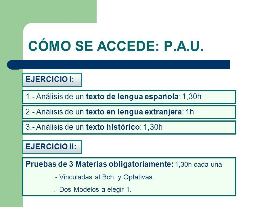 CÓMO SE ACCEDE: P.A.U. EJERCICIO I: