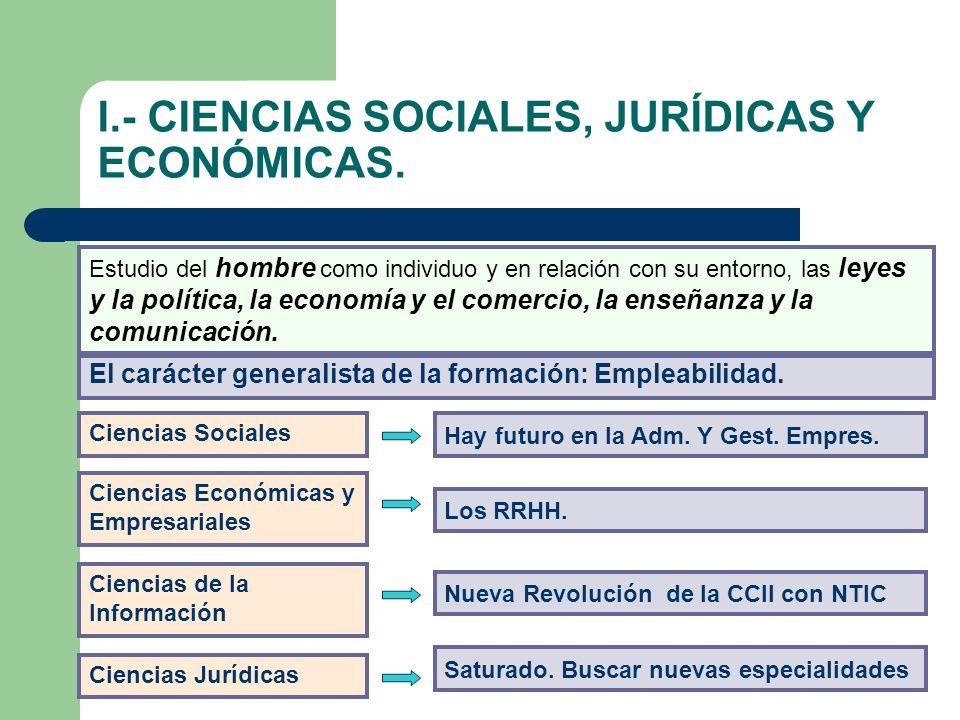 I.- CIENCIAS SOCIALES, JURÍDICAS Y ECONÓMICAS.