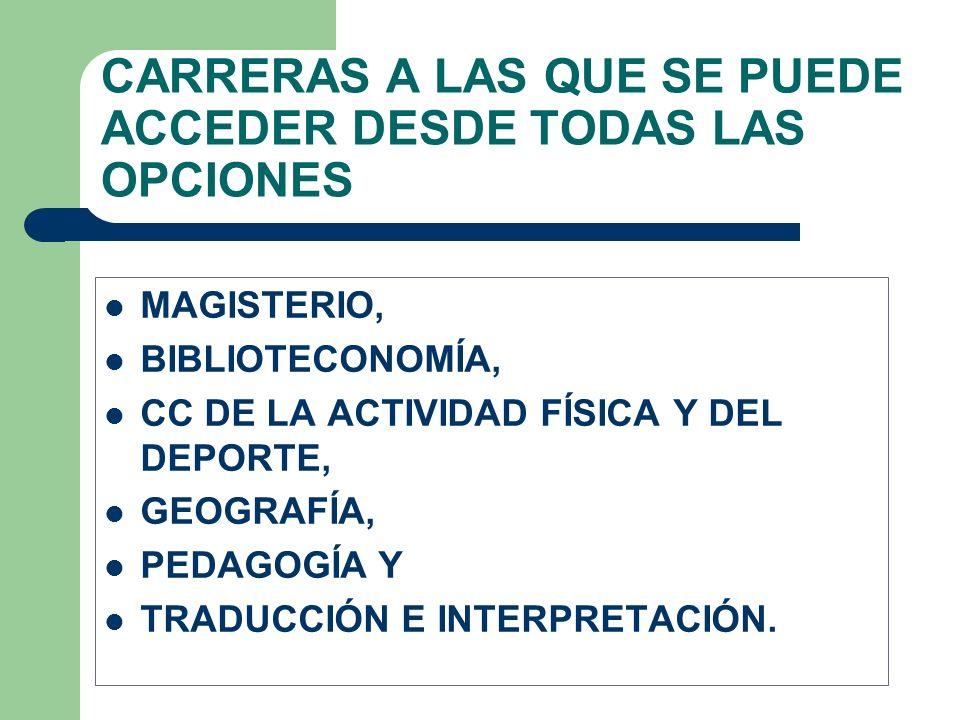 CARRERAS A LAS QUE SE PUEDE ACCEDER DESDE TODAS LAS OPCIONES