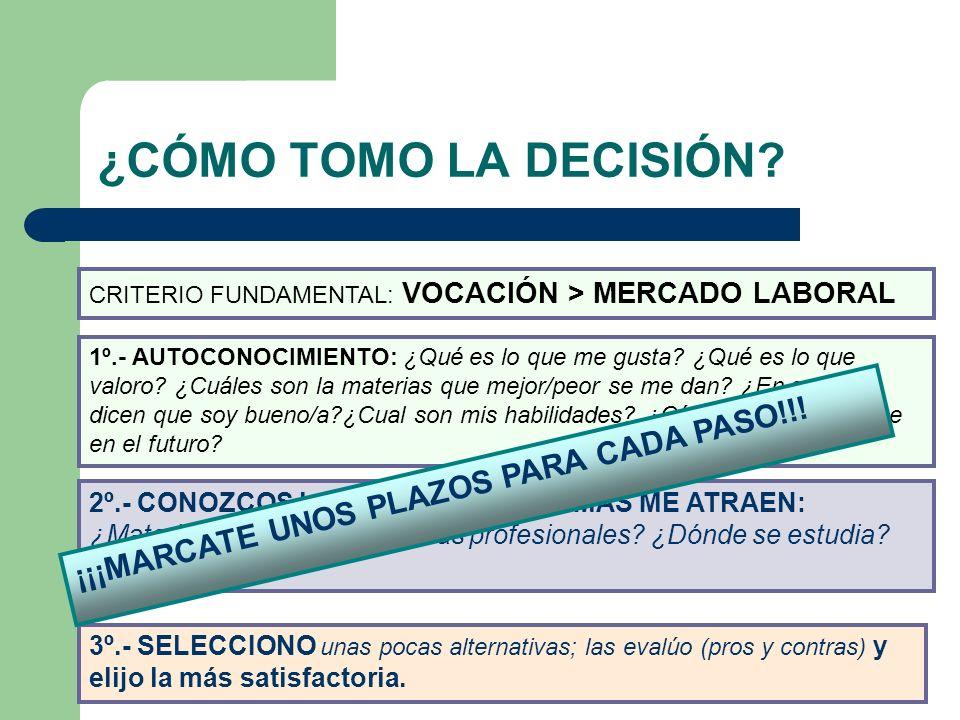 ¿CÓMO TOMO LA DECISIÓN ¡¡¡MARCATE UNOS PLAZOS PARA CADA PASO!!!