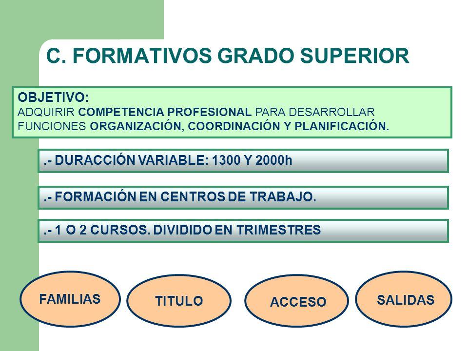 C. FORMATIVOS GRADO SUPERIOR