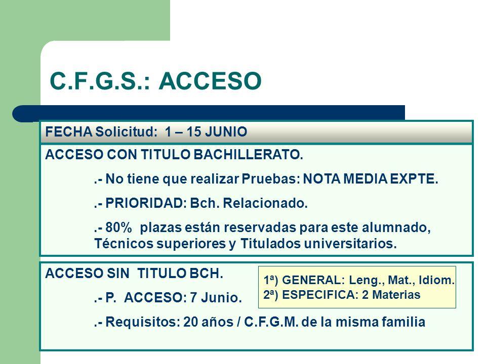 C.F.G.S.: ACCESO FECHA Solicitud: 1 – 15 JUNIO