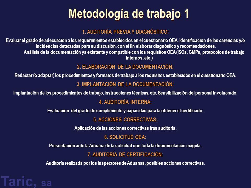 Metodología de trabajo 1