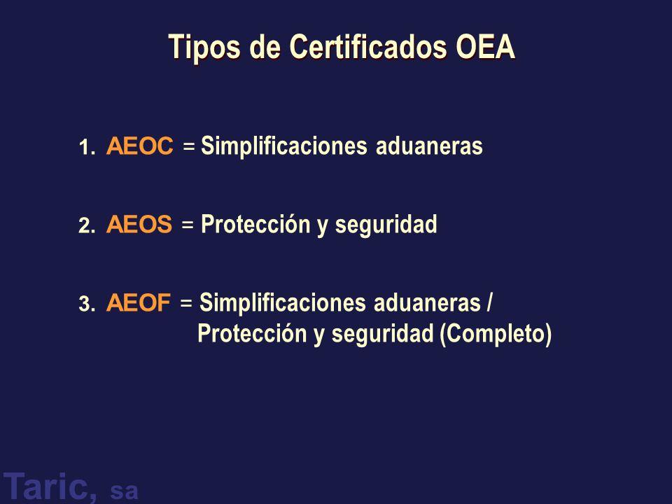Tipos de Certificados OEA