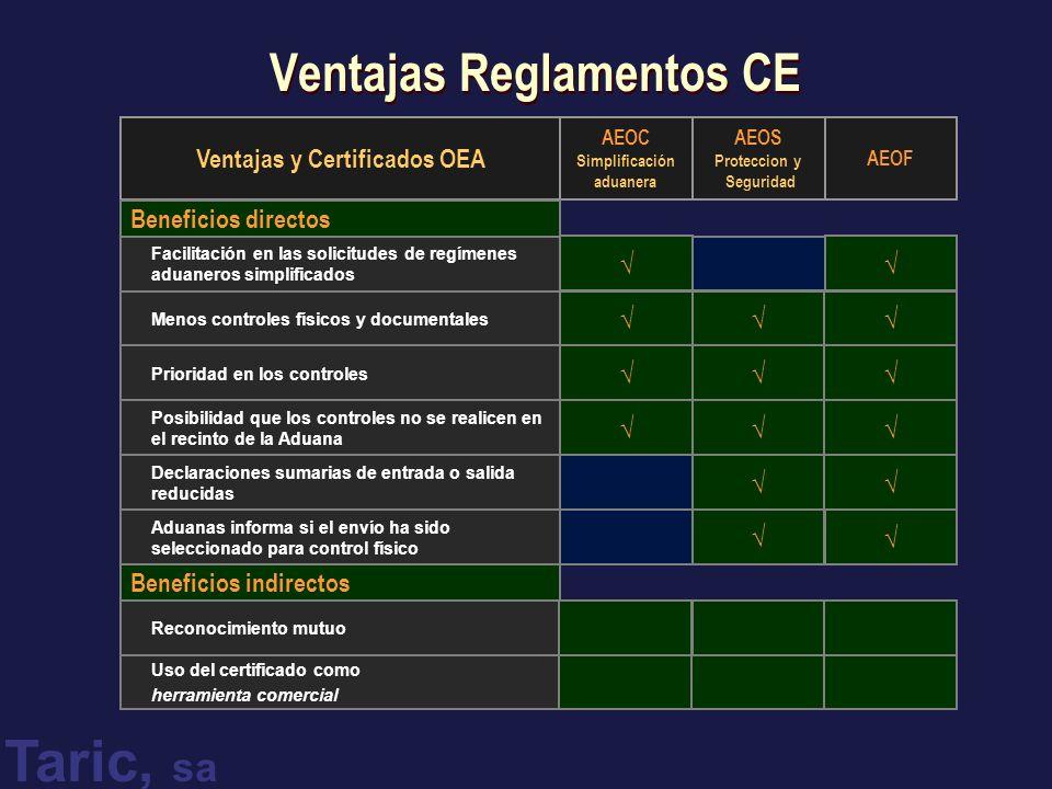 Ventajas Reglamentos CE