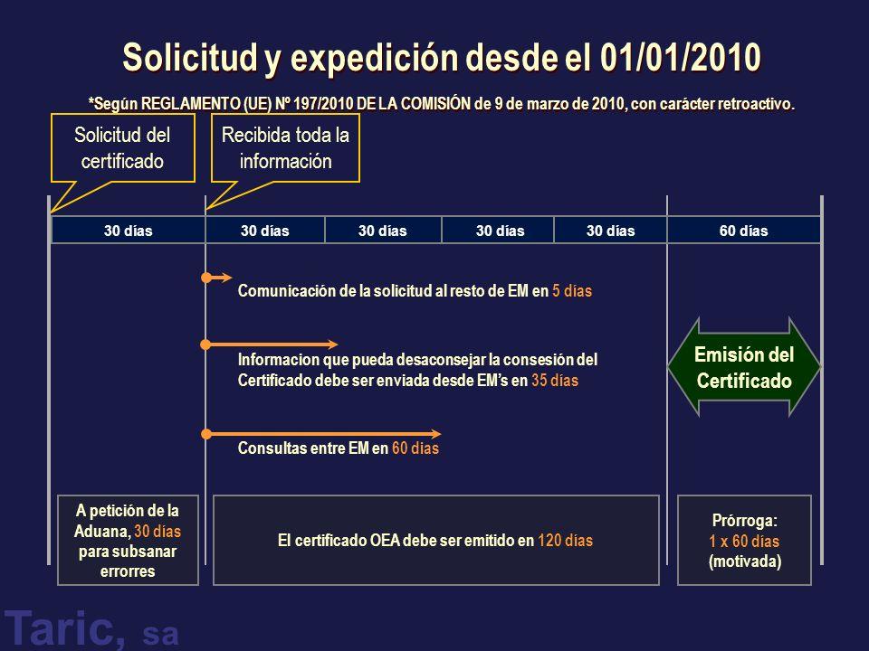 A petición de la Aduana, 30 días para subsanar errorres