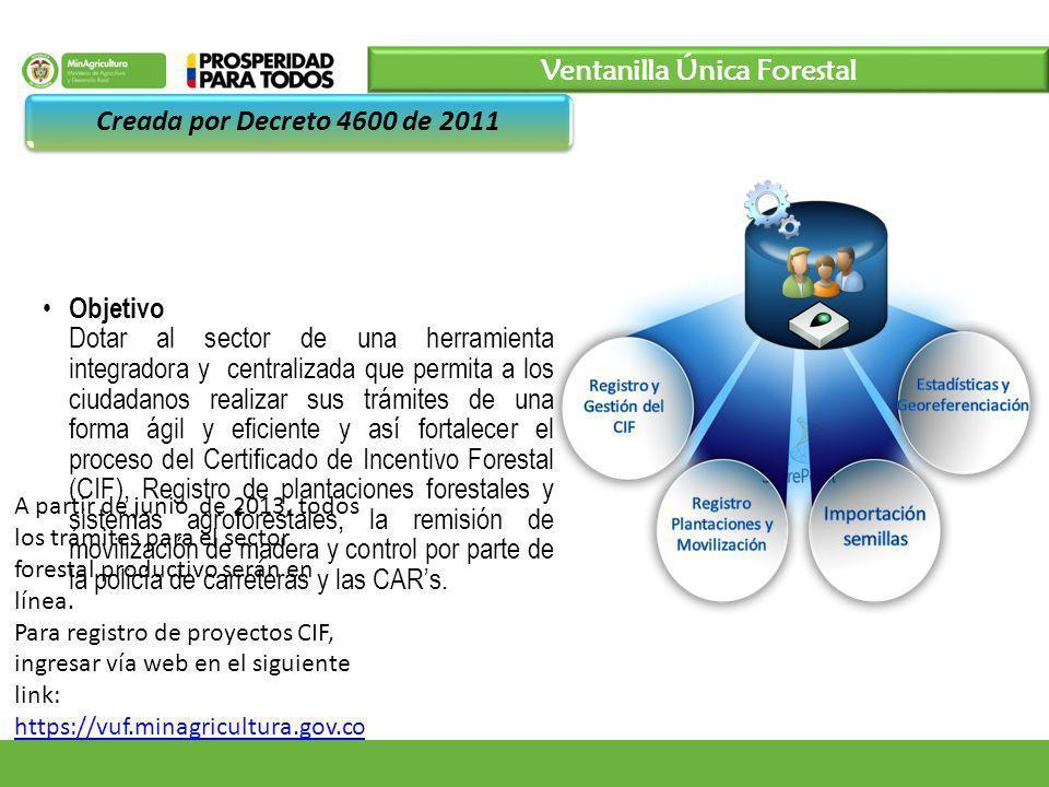 Ventanilla Única Forestal Creada por Decreto 4600 de 2011