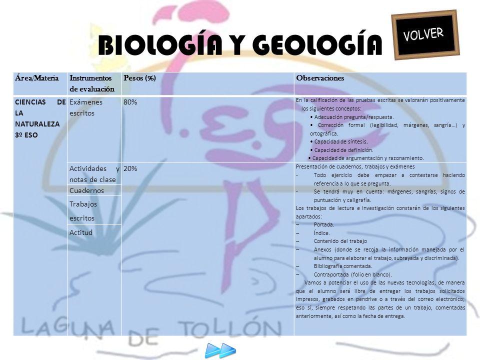 BIOLOGÍA Y GEOLOGÍA Área/Materia Instrumentos de evaluación Pesos (%)