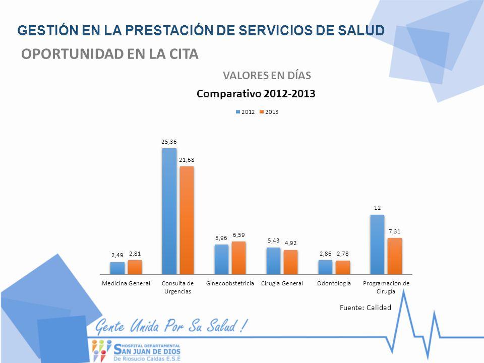 GESTIÓN EN LA PRESTACIÓN DE SERVICIOS DE SALUD