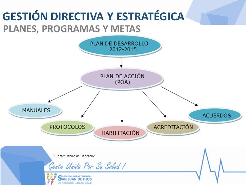 GESTIÓN DIRECTIVA Y ESTRATÉGICA