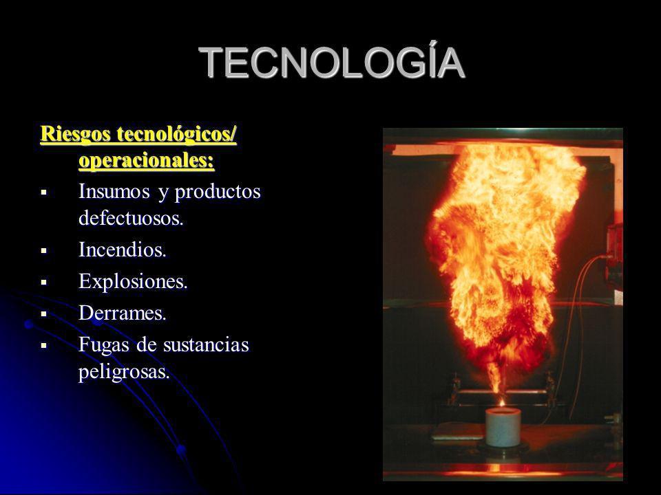 TECNOLOGÍA Riesgos tecnológicos/ operacionales: