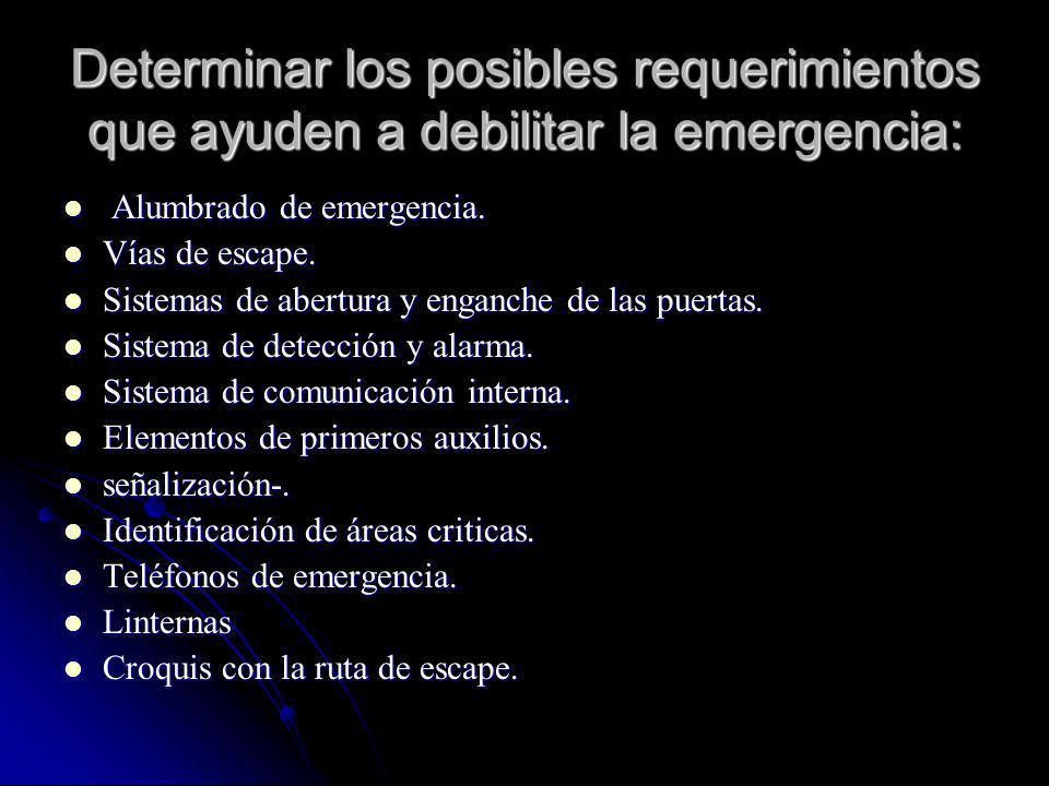 Determinar los posibles requerimientos que ayuden a debilitar la emergencia: