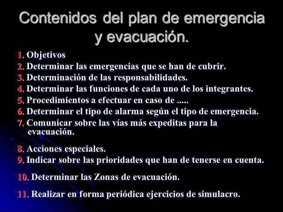 Contenidos del plan de emergencia y evacuación.
