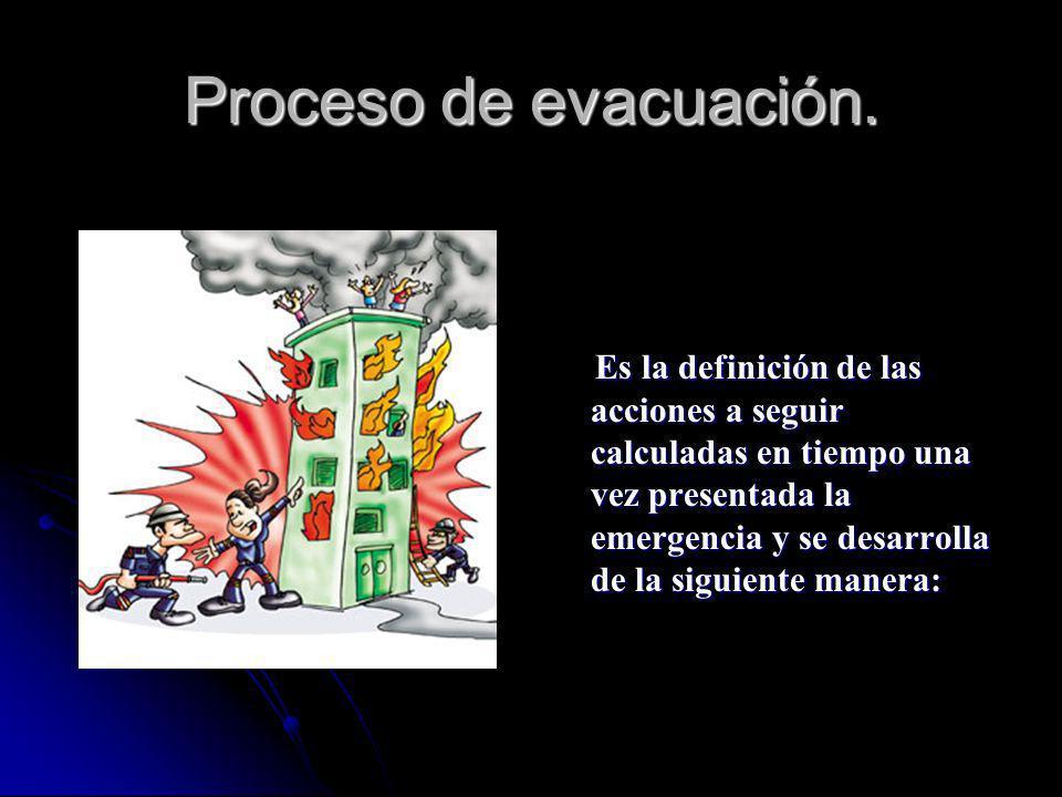 Proceso de evacuación.
