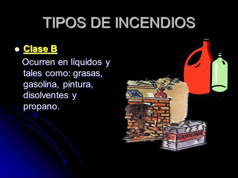 TIPOS DE INCENDIOS Clase B