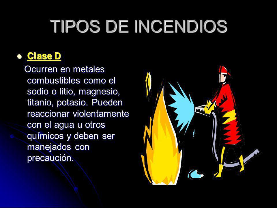 TIPOS DE INCENDIOS Clase D