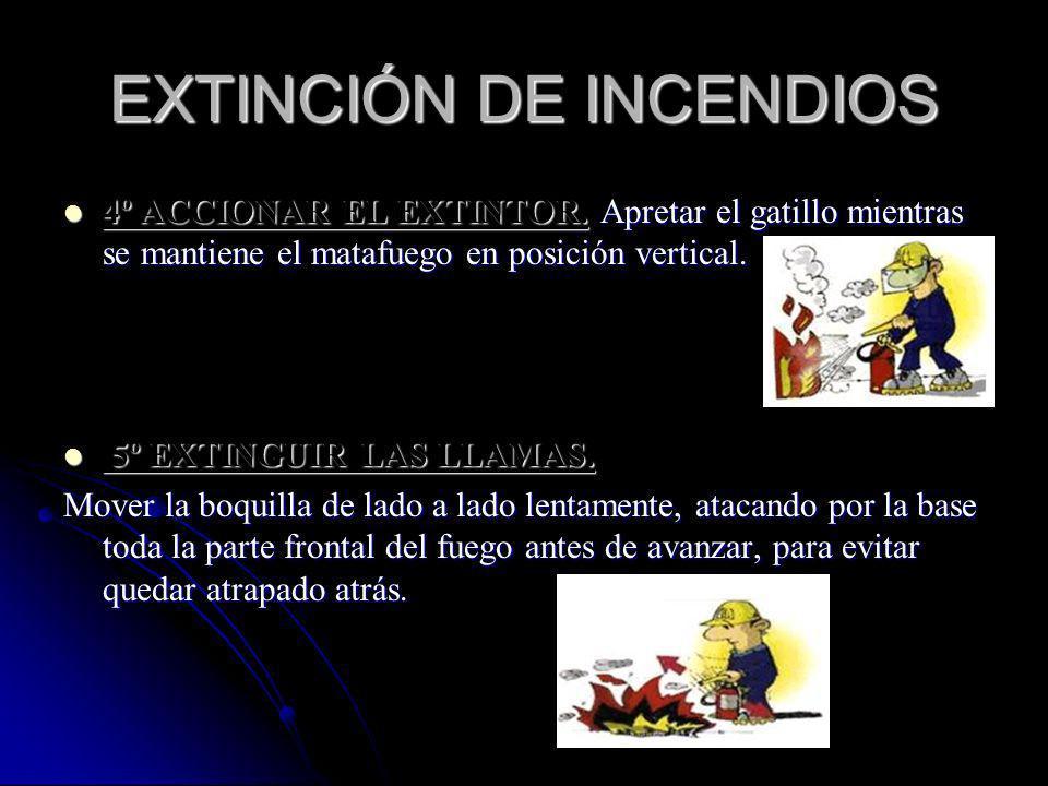 EXTINCIÓN DE INCENDIOS