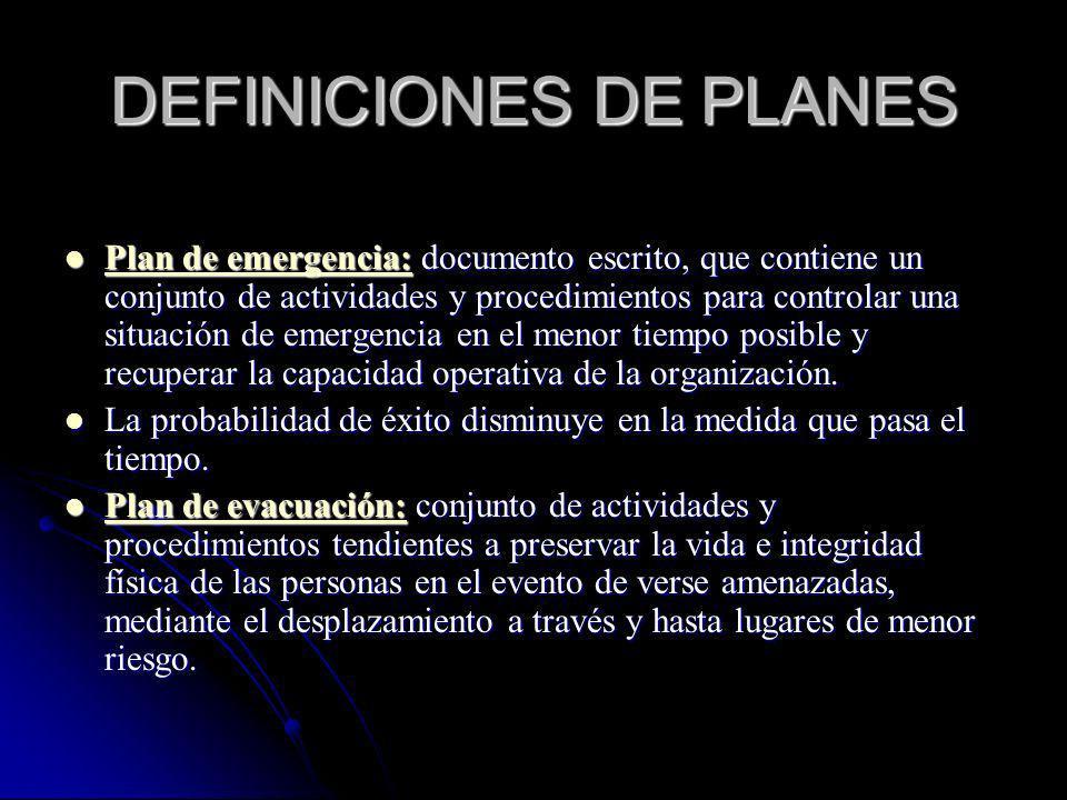 DEFINICIONES DE PLANES