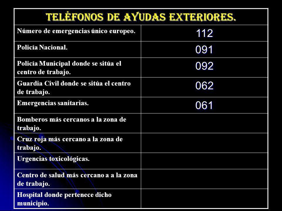 TELÉFONOS DE AYUDAS EXTERIORES.