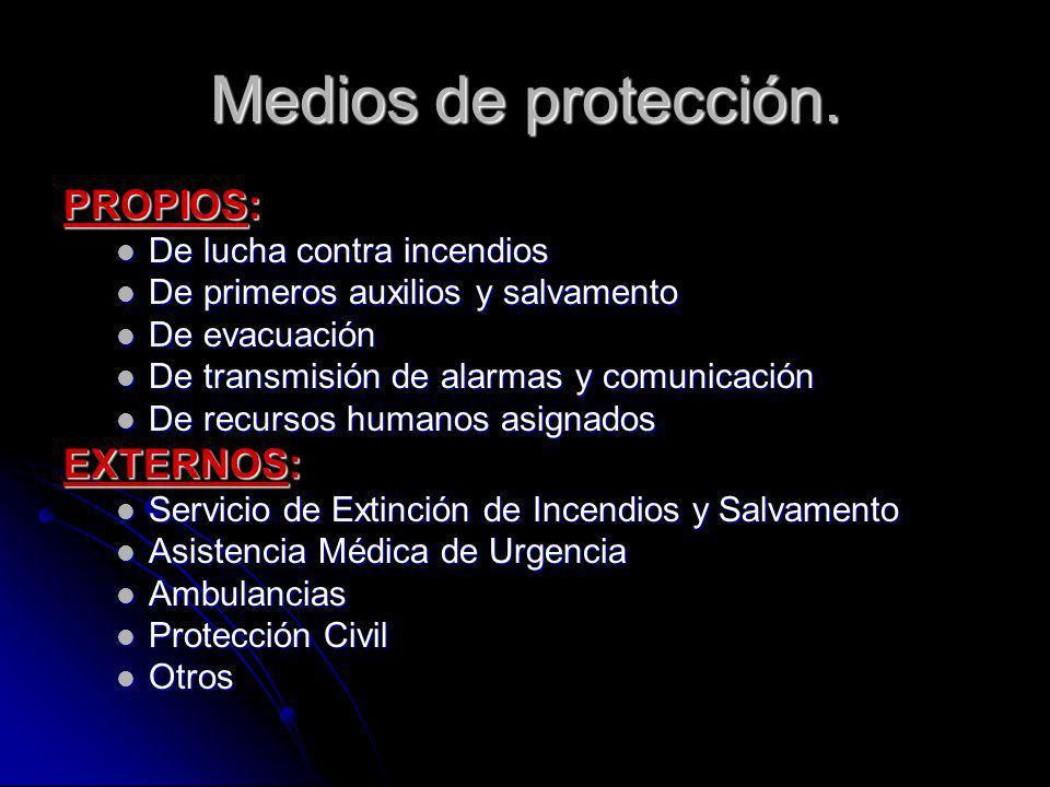 Medios de protección. PROPIOS: EXTERNOS: De lucha contra incendios