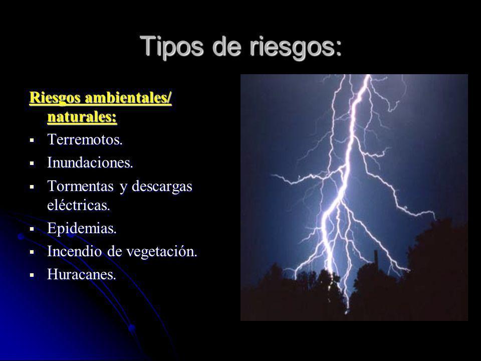 Tipos de riesgos: Riesgos ambientales/ naturales: Terremotos.