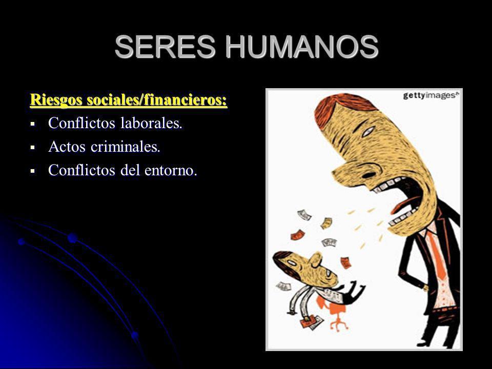 SERES HUMANOS Riesgos sociales/financieros: Conflictos laborales.