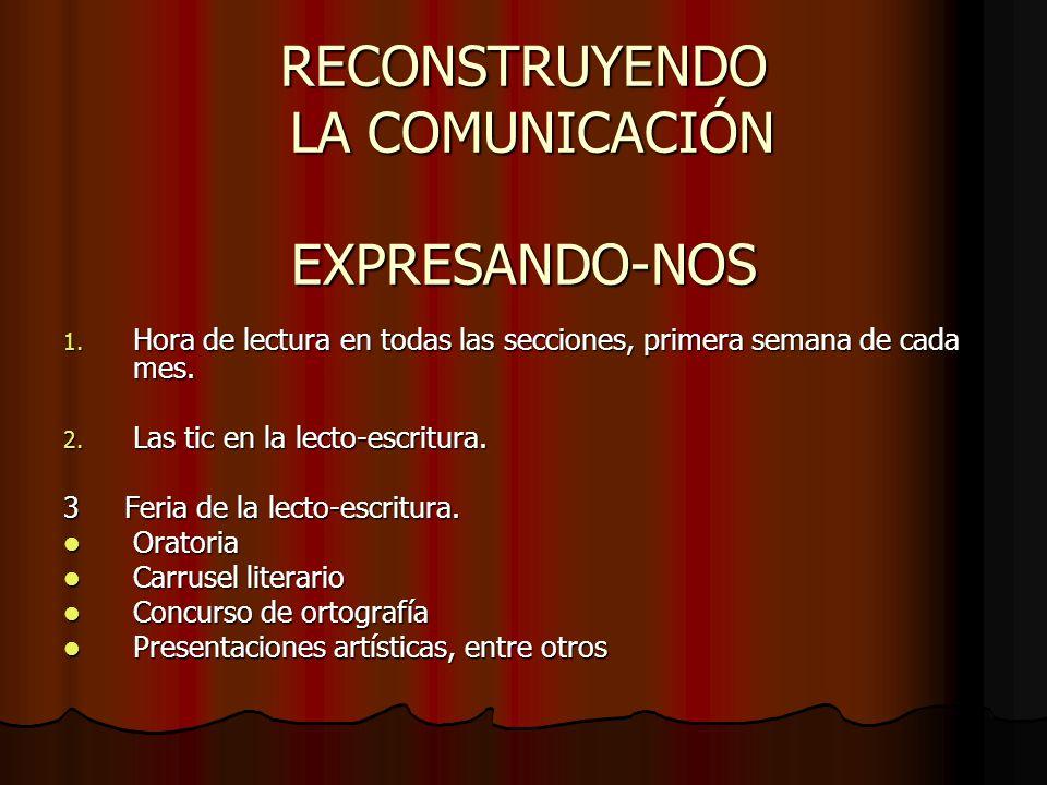 RECONSTRUYENDO LA COMUNICACIÓN EXPRESANDO-NOS