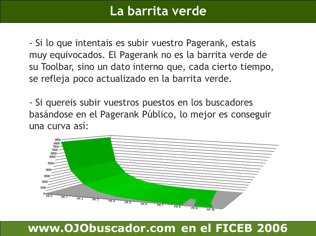 La barrita verde www.OJObuscador.com en el FICEB 2006