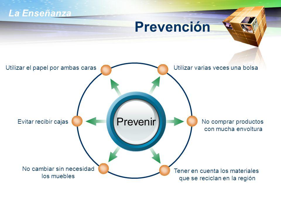 Prevención Prevenir Utilizar el papel por ambas caras