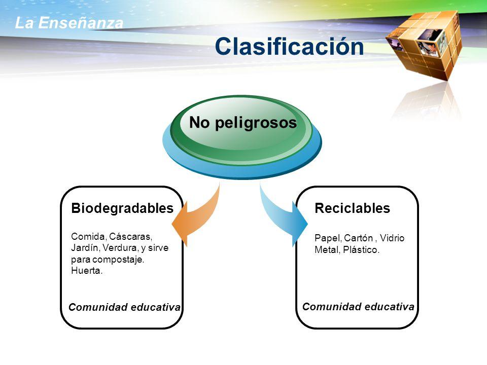 Clasificación No peligrosos Biodegradables Reciclables