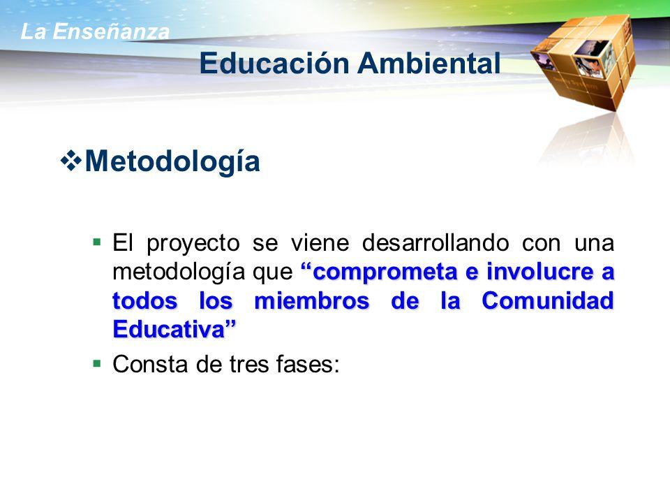 Educación Ambiental Metodología