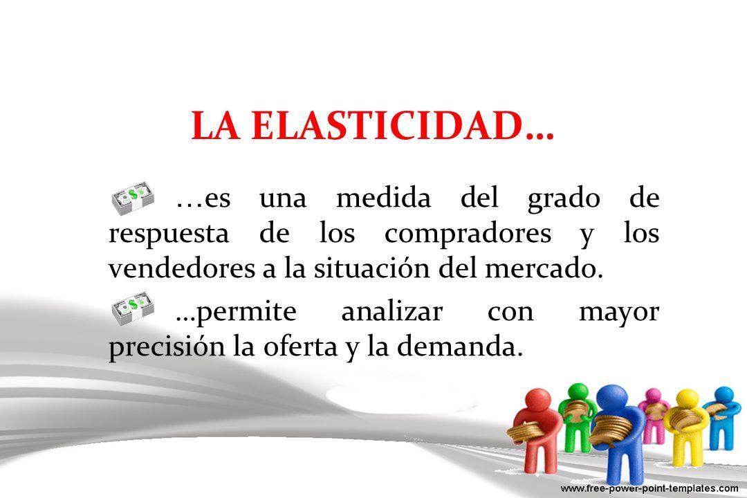 LA ELASTICIDAD… …es una medida del grado de respuesta de los compradores y los vendedores a la situación del mercado.