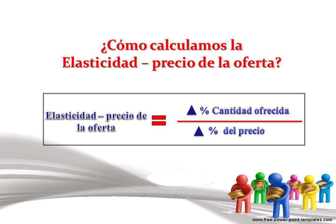 Elasticidad – precio de la oferta Elasticidad – precio de la oferta
