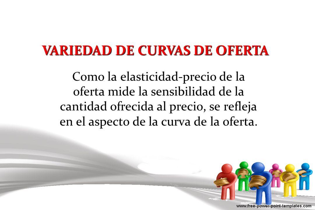 VARIEDAD DE CURVAS DE OFERTA