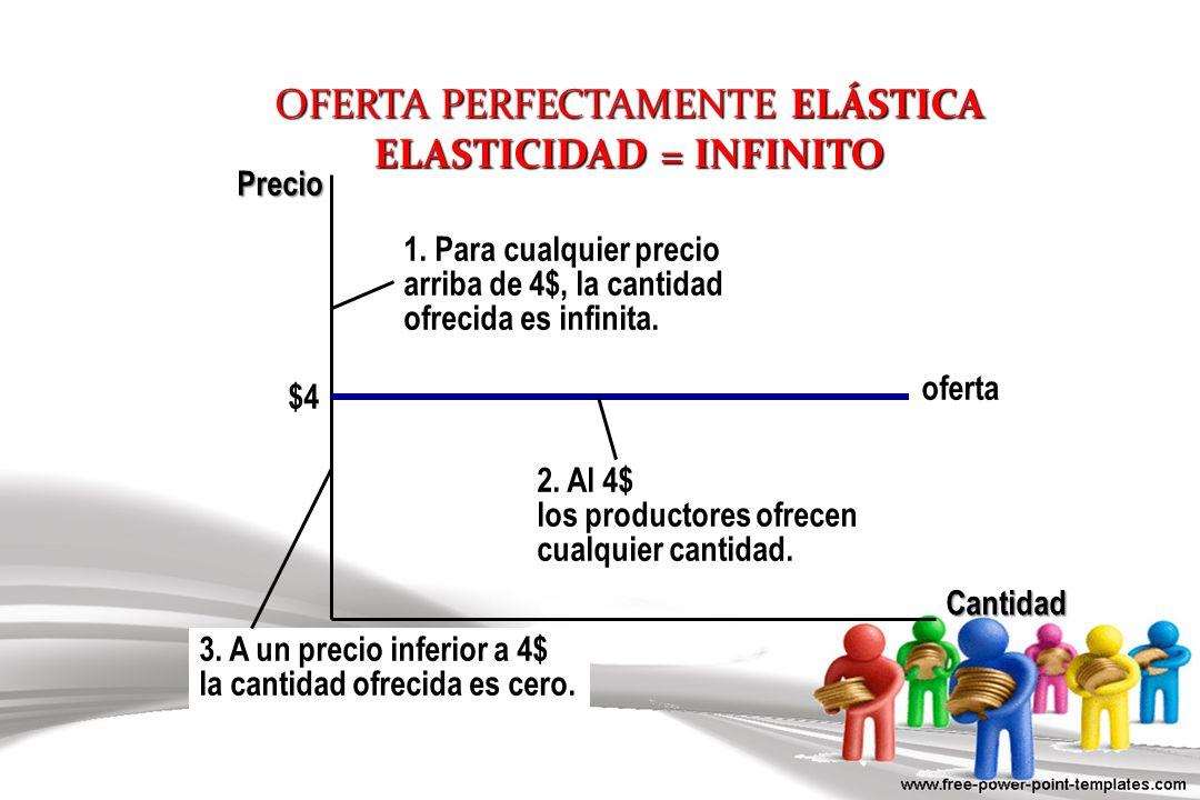 OFERTA PERFECTAMENTE ELÁSTICA ELASTICIDAD = INFINITO