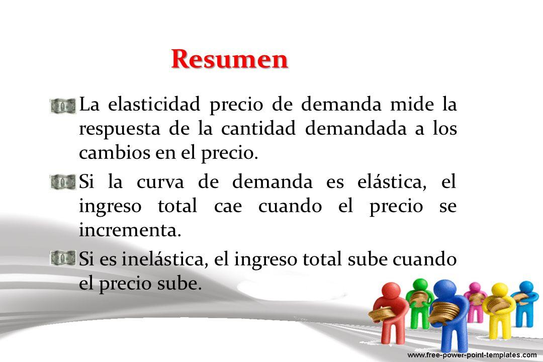 ResumenLa elasticidad precio de demanda mide la respuesta de la cantidad demandada a los cambios en el precio.
