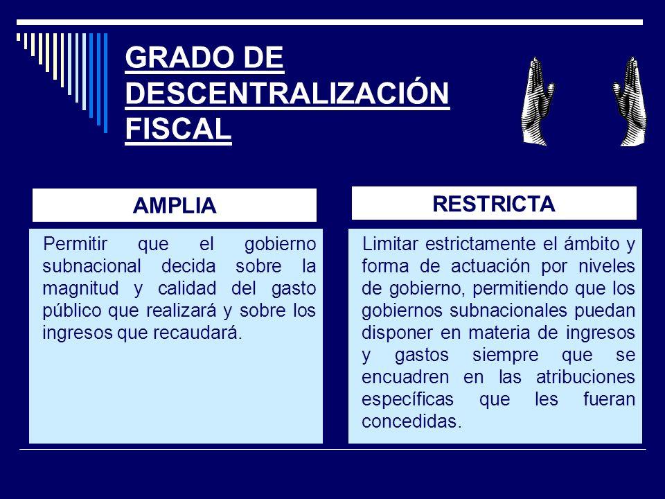 GRADO DE DESCENTRALIZACIÓN FISCAL