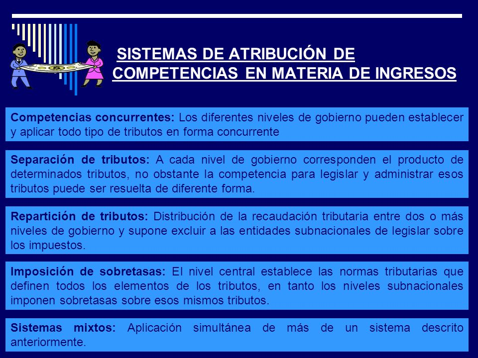 SISTEMAS DE ATRIBUCIÓN DE COMPETENCIAS EN MATERIA DE INGRESOS