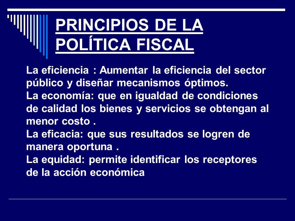 PRINCIPIOS DE LA POLÍTICA FISCAL