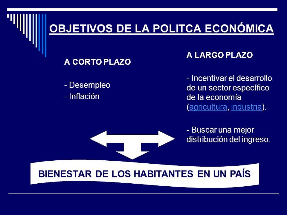 OBJETIVOS DE LA POLITCA ECONÓMICA