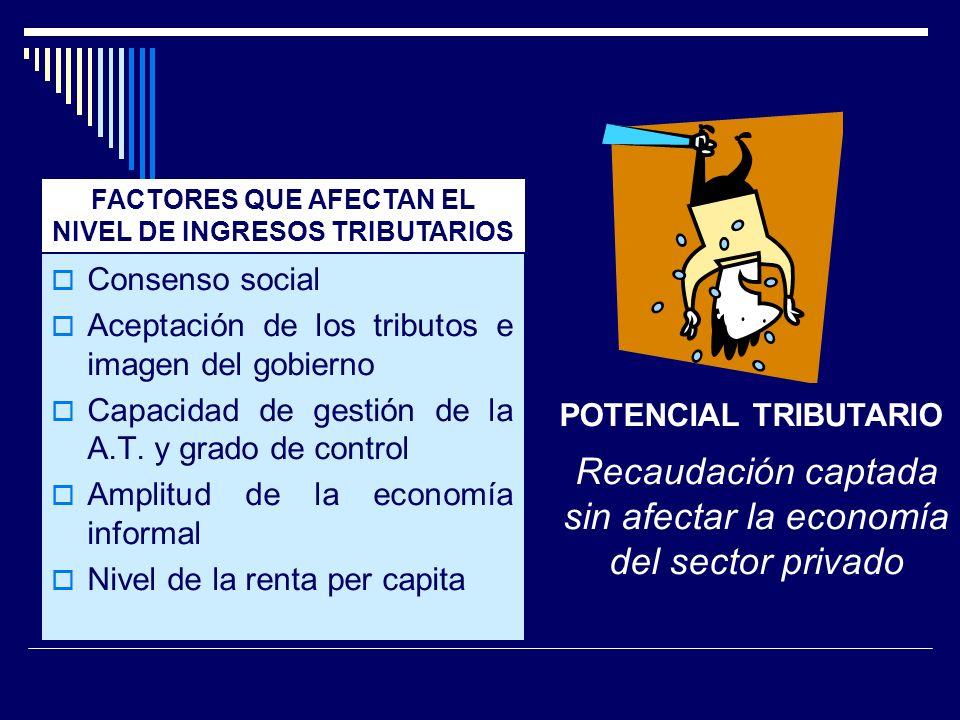 FACTORES QUE AFECTAN EL NIVEL DE INGRESOS TRIBUTARIOS