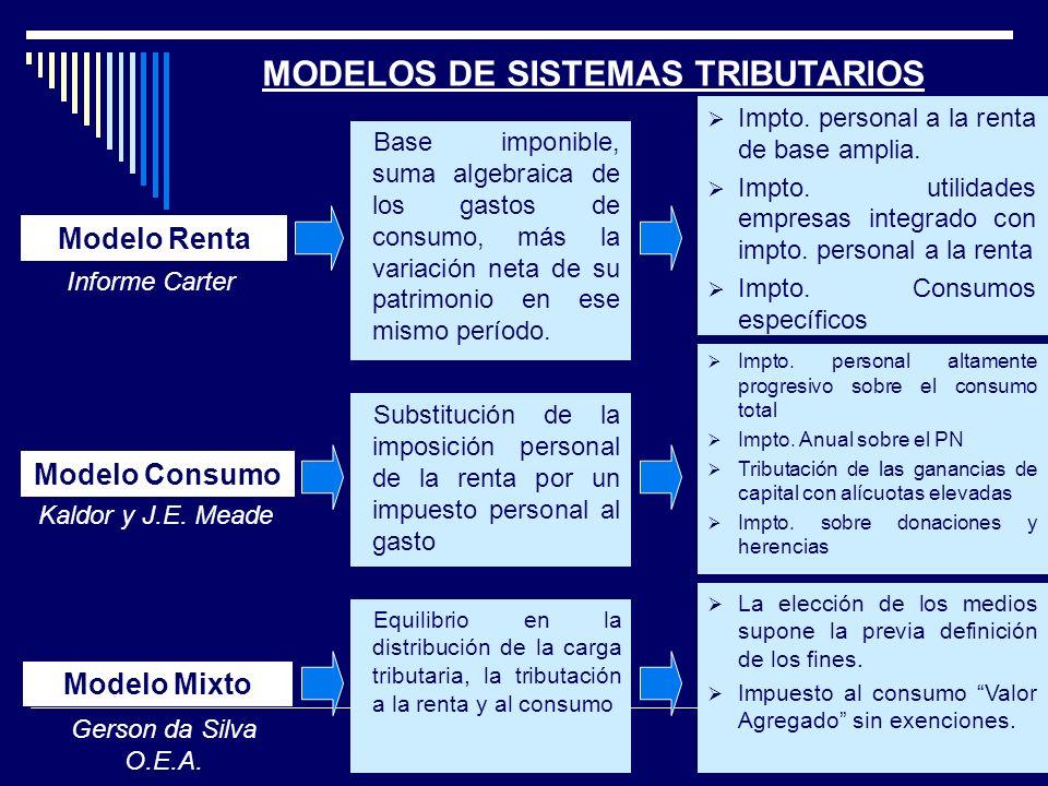 MODELOS DE SISTEMAS TRIBUTARIOS