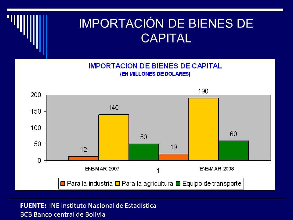 IMPORTACIÓN DE BIENES DE CAPITAL