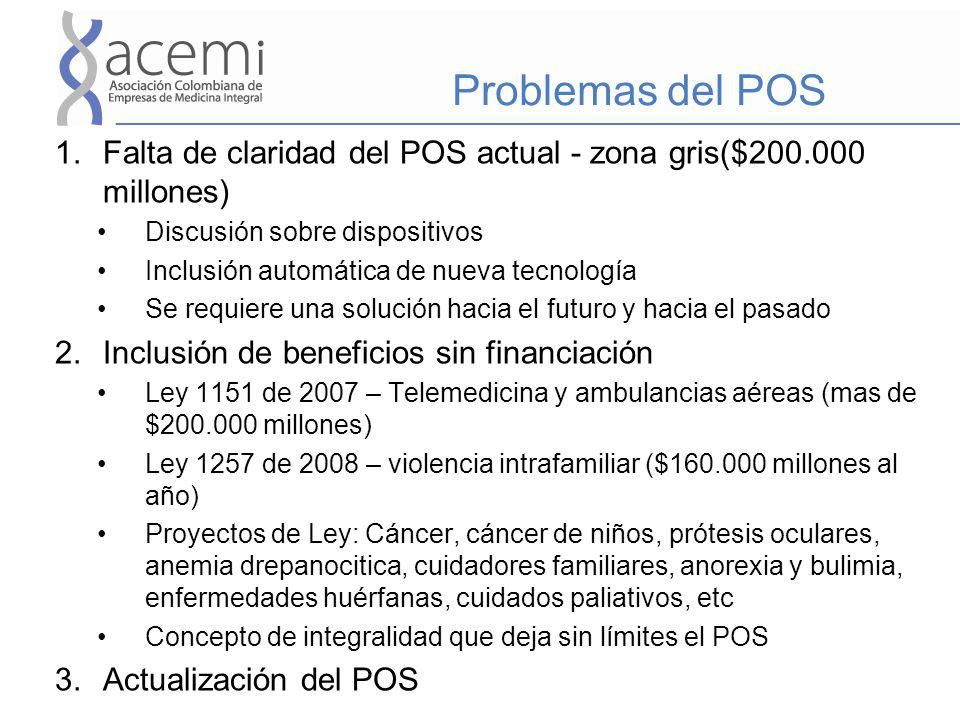 Problemas del POS Falta de claridad del POS actual - zona gris($200.000 millones) Discusión sobre dispositivos.