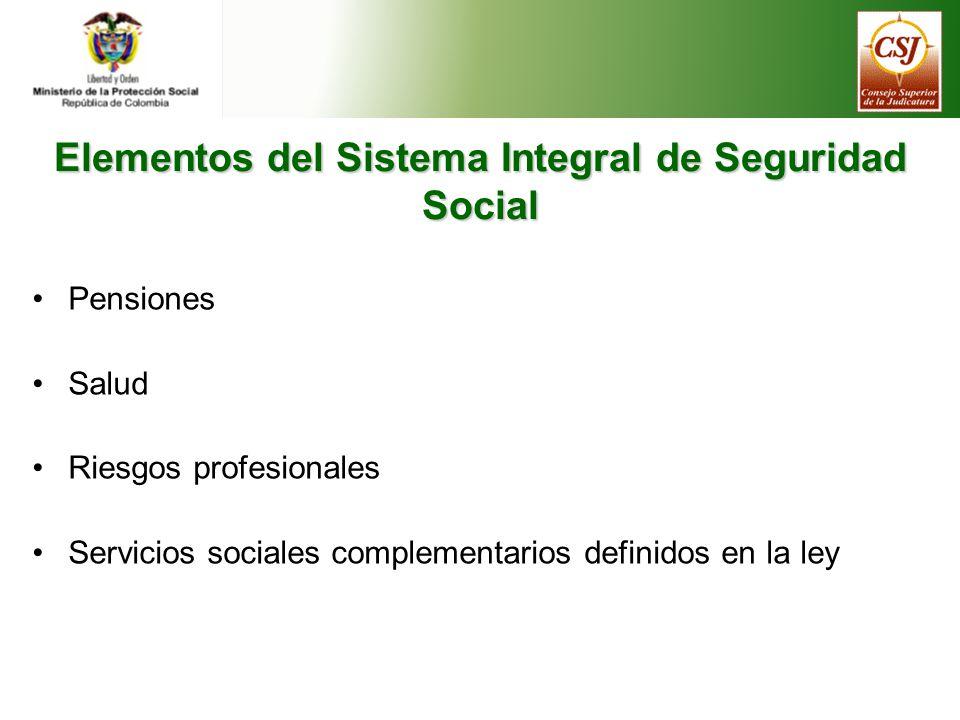 Elementos del Sistema Integral de Seguridad Social
